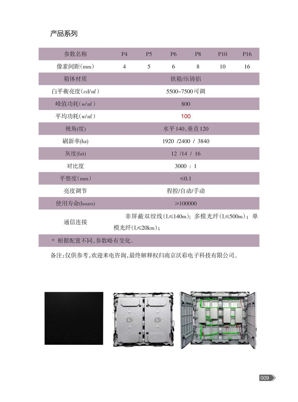沃彩_頁面_09.jpg